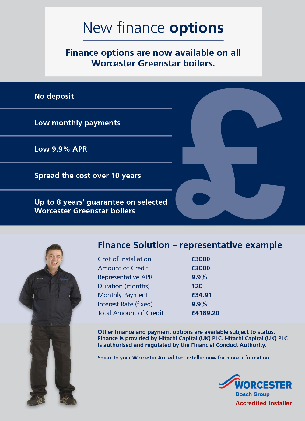 boiler installation finance Wrexham